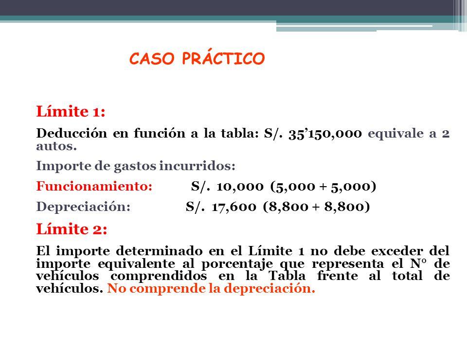 CASO PRÁCTICO Límite 1: Deducción en función a la tabla: S/. 35150,000 equivale a 2 autos. Importe de gastos incurridos: Funcionamiento: S/. 10,000 (5