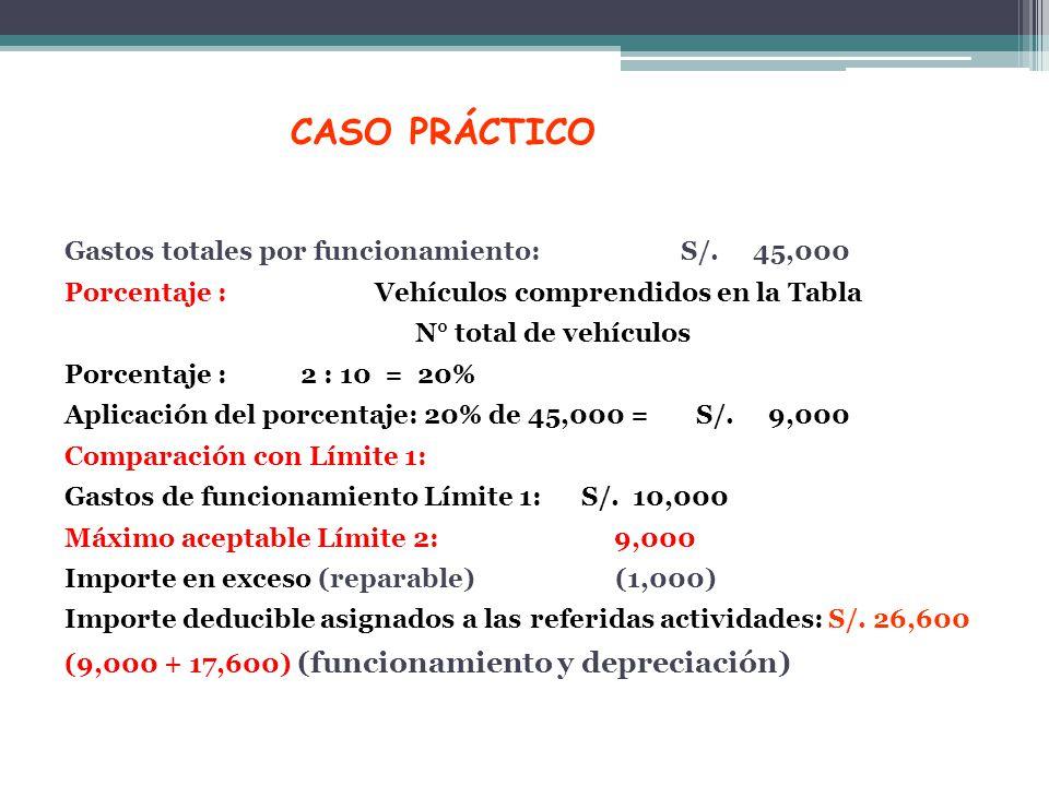 CASO PRÁCTICO Gastos totales por funcionamiento: S/. 45,000 Porcentaje : Vehículos comprendidos en la Tabla N° total de vehículos Porcentaje : 2 : 10