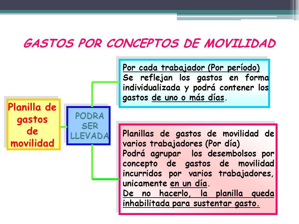 GASTOS POR CONCEPTOS DE MOVILIDAD Planilla de gastos de movilidad PODRA SER LLEVADA Por cada trabajador (Por período) Se reflejan los gastos en forma