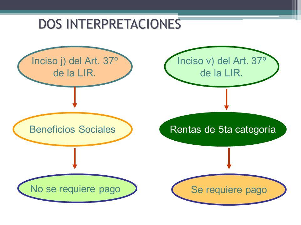 DOS INTERPRETACIONES Inciso j) del Art. 37º de la LIR. Beneficios Sociales No se requiere pago Inciso v) del Art. 37º de la LIR. Rentas de 5ta categor