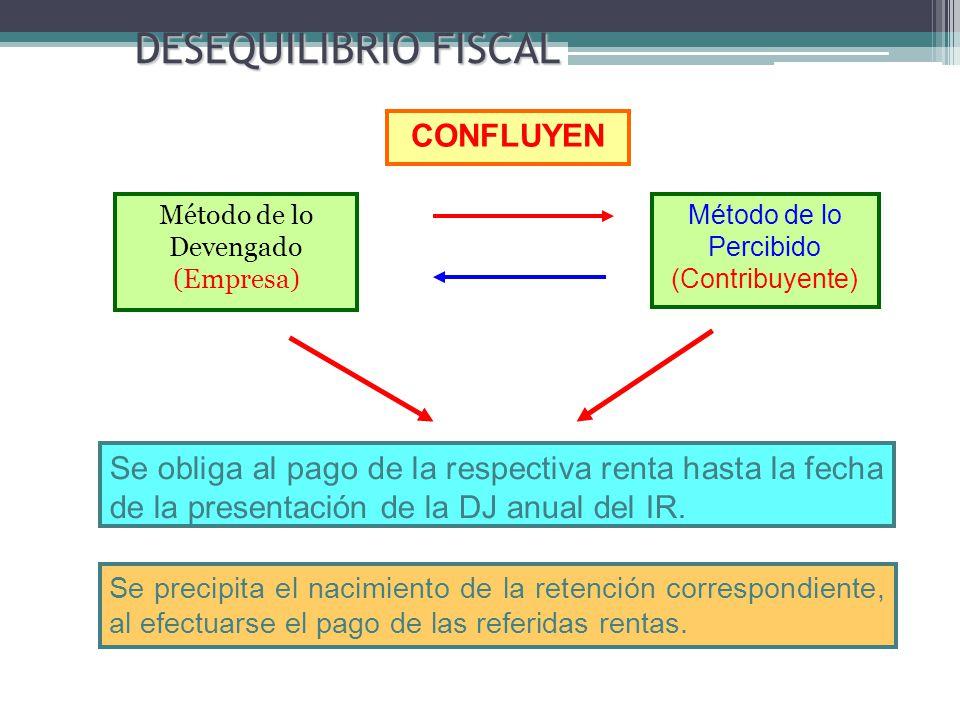 DESEQUILIBRIO FISCAL Método de lo Devengado (Empresa) Se obliga al pago de la respectiva renta hasta la fecha de la presentación de la DJ anual del IR