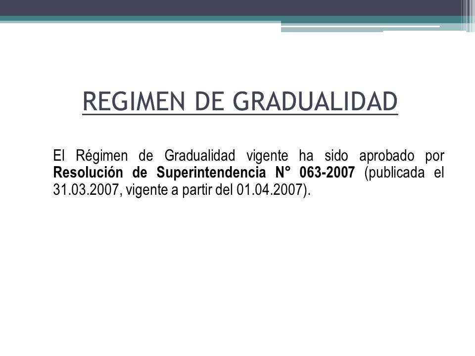 REGIMEN DE GRADUALIDAD El Régimen de Gradualidad vigente ha sido aprobado por Resolución de Superintendencia N° 063-2007 (publicada el 31.03.2007, vig