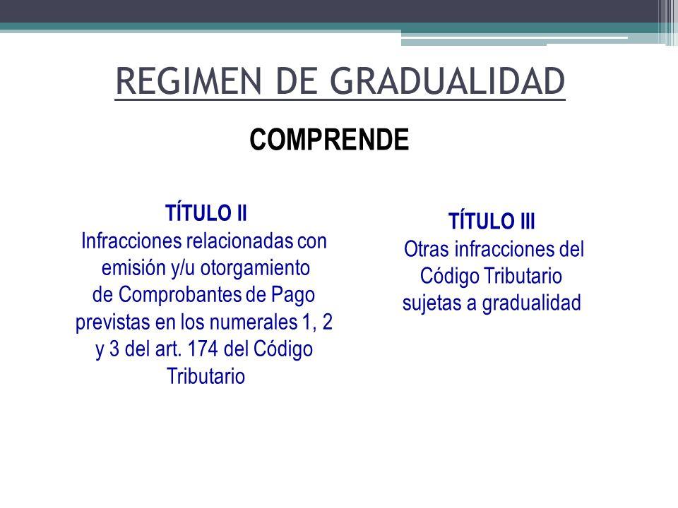 REGIMEN DE GRADUALIDAD COMPRENDE TÍTULO II Infracciones relacionadas con emisión y/u otorgamiento de Comprobantes de Pago previstas en los numerales 1