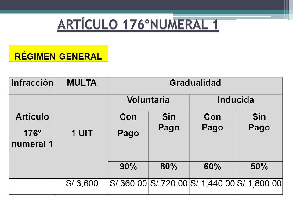 RÉGIMEN GENERAL InfracciónMULTAGradualidad VoluntariaInducida Artículo ConSin Pago Con Pago Sin Pago 176° numeral 1 1 UITPago 90%80%60%50% S/.3,600S/.