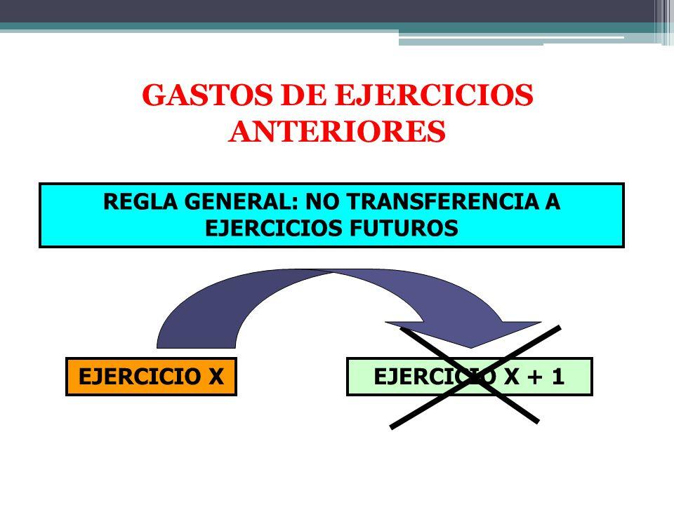 GASTOS DE EJERCICIOS ANTERIORES EJERCICIO X REGLA GENERAL: NO TRANSFERENCIA A EJERCICIOS FUTUROS EJERCICIO X + 1
