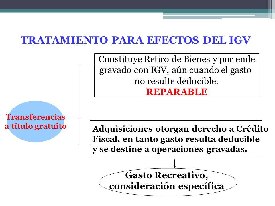 TRATAMIENTO PARA EFECTOS DEL IGV Transferencias a título gratuito Constituye Retiro de Bienes y por ende gravado con IGV, aún cuando el gasto no resul