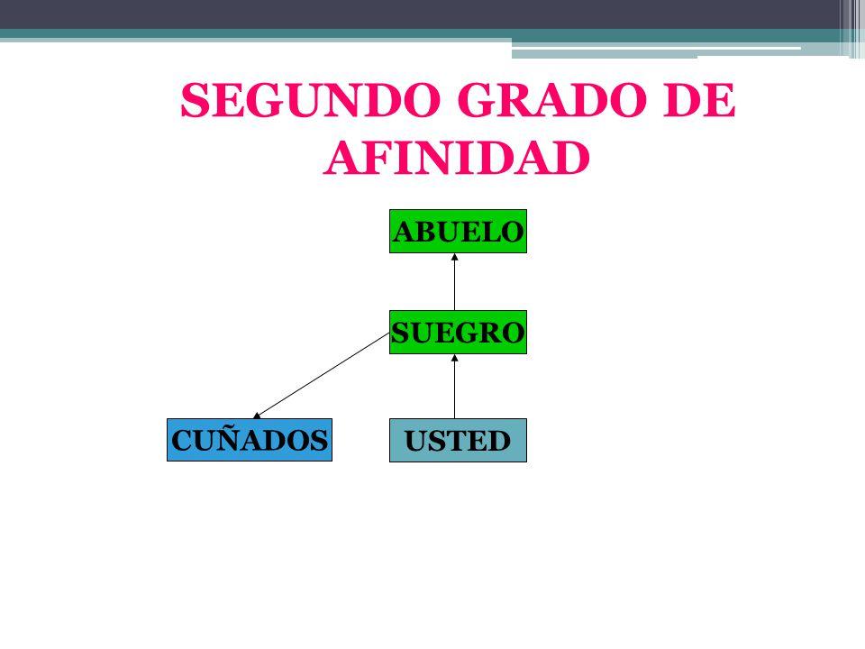 SEGUNDO GRADO DE AFINIDAD SUEGRO ABUELO USTED CUÑADOS