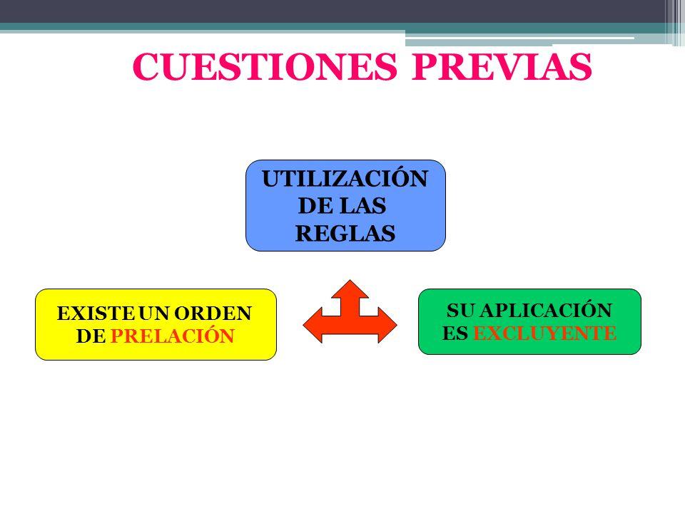 CUESTIONES PREVIAS UTILIZACIÓN DE LAS REGLAS EXISTE UN ORDEN DE PRELACIÓN SU APLICACIÓN ES EXCLUYENTE