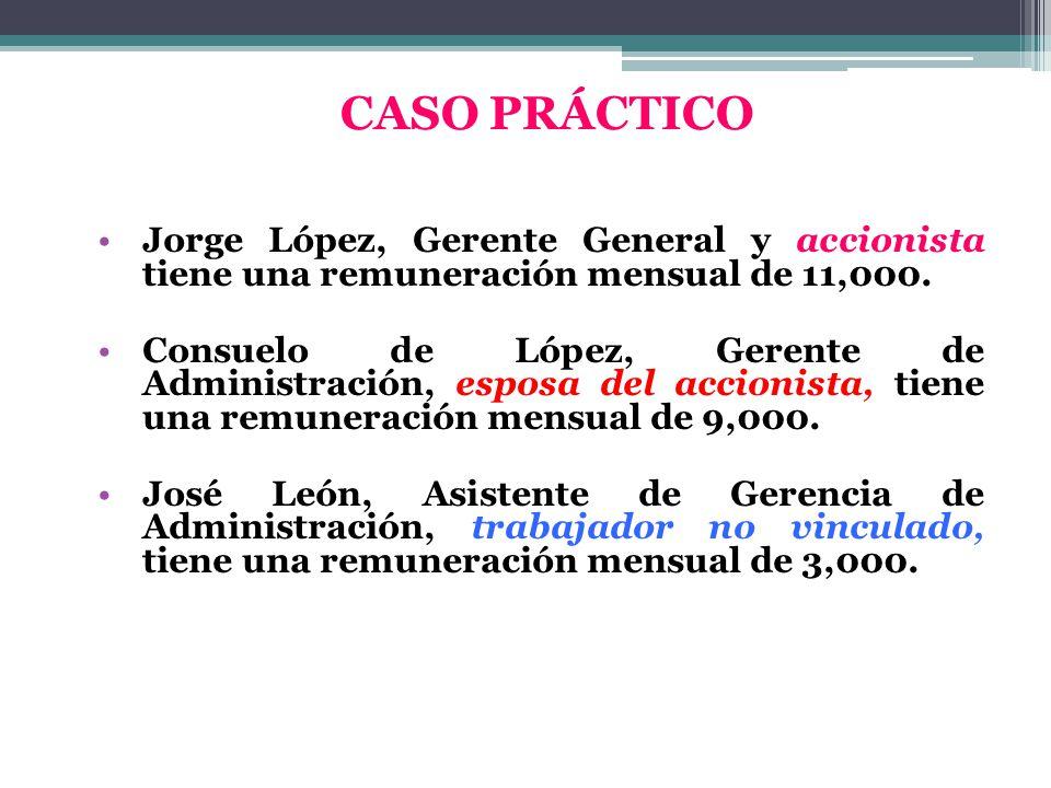 Jorge López, Gerente General y accionista tiene una remuneración mensual de 11,000. Consuelo de López, Gerente de Administración, esposa del accionist