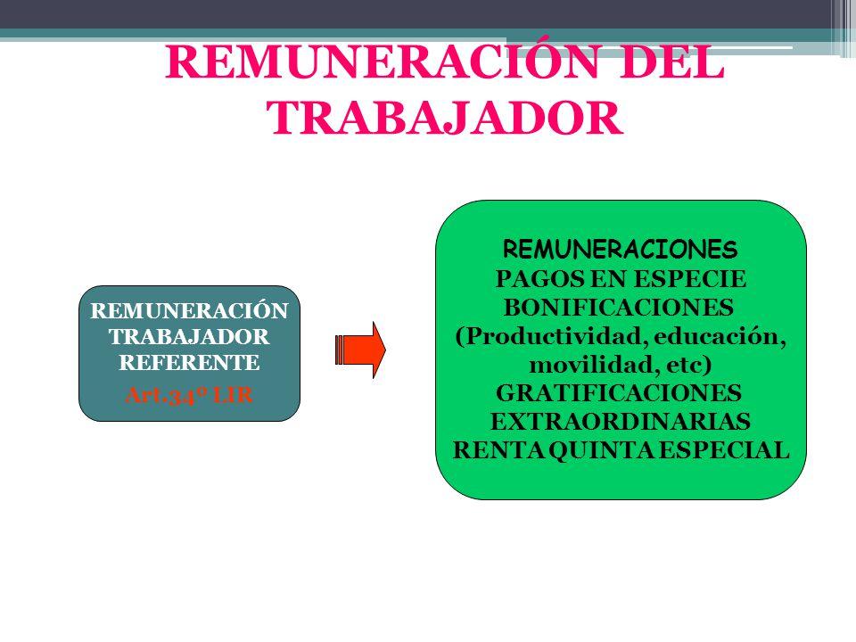 REMUNERACIÓN DEL TRABAJADOR REMUNERACIÓN TRABAJADOR REFERENTE Art.34º LIR REMUNERACIONES PAGOS EN ESPECIE BONIFICACIONES (Productividad, educación, mo