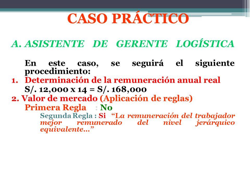 A.ASISTENTE DE GERENTE LOGÍSTICA En este caso, se seguirá el siguiente procedimiento: 1. Determinación de la remuneración anual real S/. 12,000 x 14 =