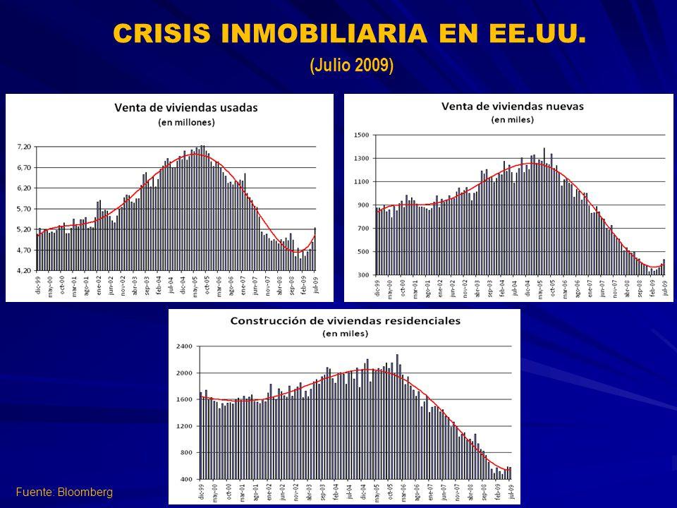 CRISIS INMOBILIARIA EN EE.UU. Fuente: Bloomberg (Julio 2009)