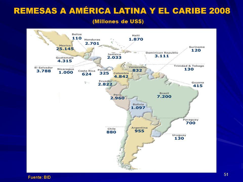 Fuente: BID REMESAS A AMÉRICA LATINA Y EL CARIBE 2008 (Millones de US$) 51