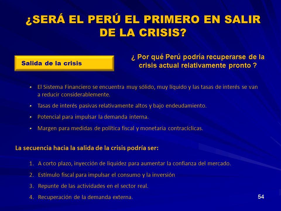 54 ¿ Por qué Perú podría recuperarse de la crisis actual relativamente pronto ? El Sistema Financiero se encuentra muy sólido, muy líquido y las tasas
