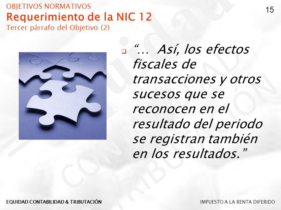 OBJETIVOS NORMATIVOS Requerimiento de la NIC 12 Tercer párrafo del Objetivo (2) … Así, los efectos fiscales de transacciones y otros sucesos que se re