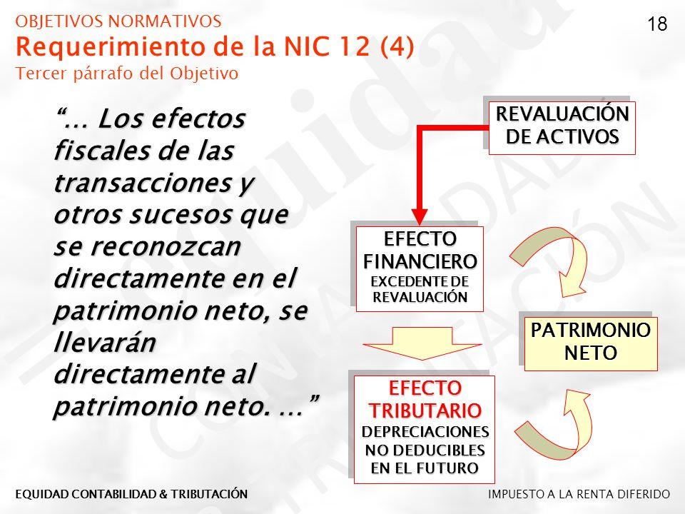 OBJETIVOS NORMATIVOS Requerimiento de la NIC 12 (4) Tercer párrafo del Objetivo … Los efectos fiscales de las transacciones y otros sucesos que se rec