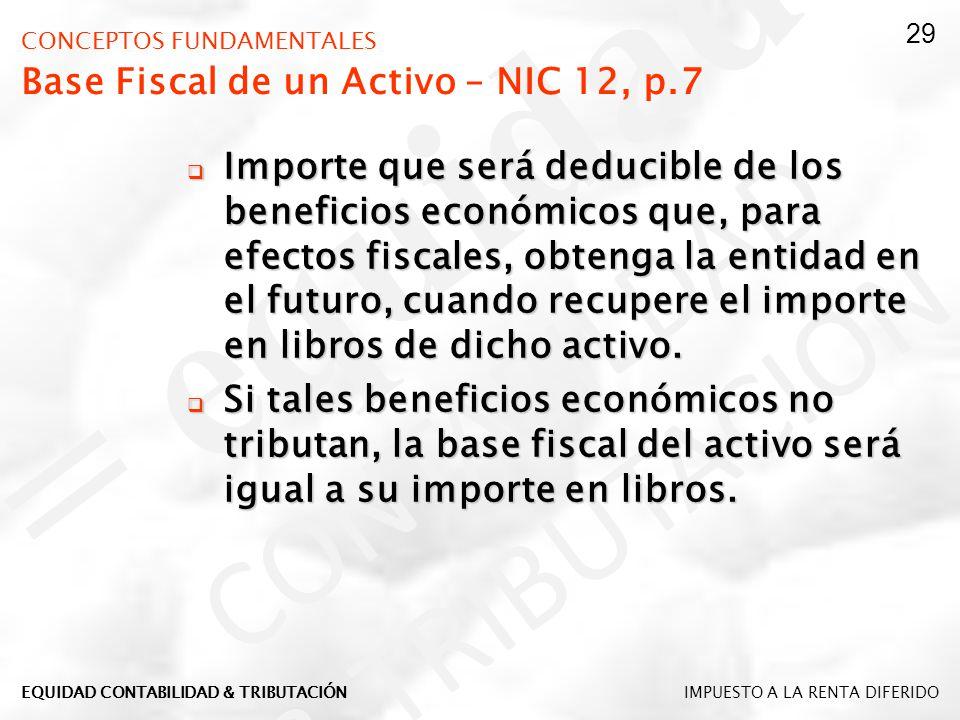 CONCEPTOS FUNDAMENTALES Base Fiscal de un Activo – NIC 12, p.7 Importe que será deducible de los beneficios económicos que, para efectos fiscales, obt
