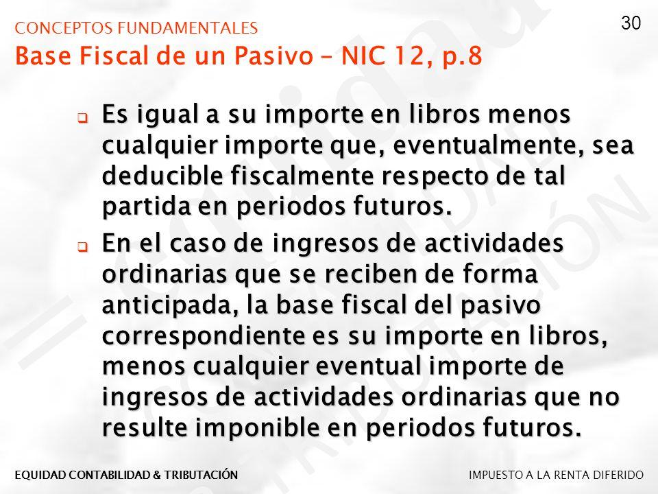 CONCEPTOS FUNDAMENTALES Base Fiscal de un Pasivo – NIC 12, p.8 Es igual a su importe en libros menos cualquier importe que, eventualmente, sea deducib