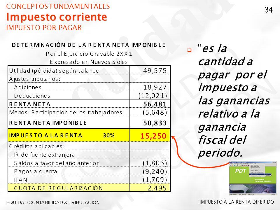 Impuesto corriente CONCEPTOS FUNDAMENTALES Impuesto corriente IMPUESTO POR PAGAR es la cantidad a pagar por el impuesto a las ganancias relativo a la