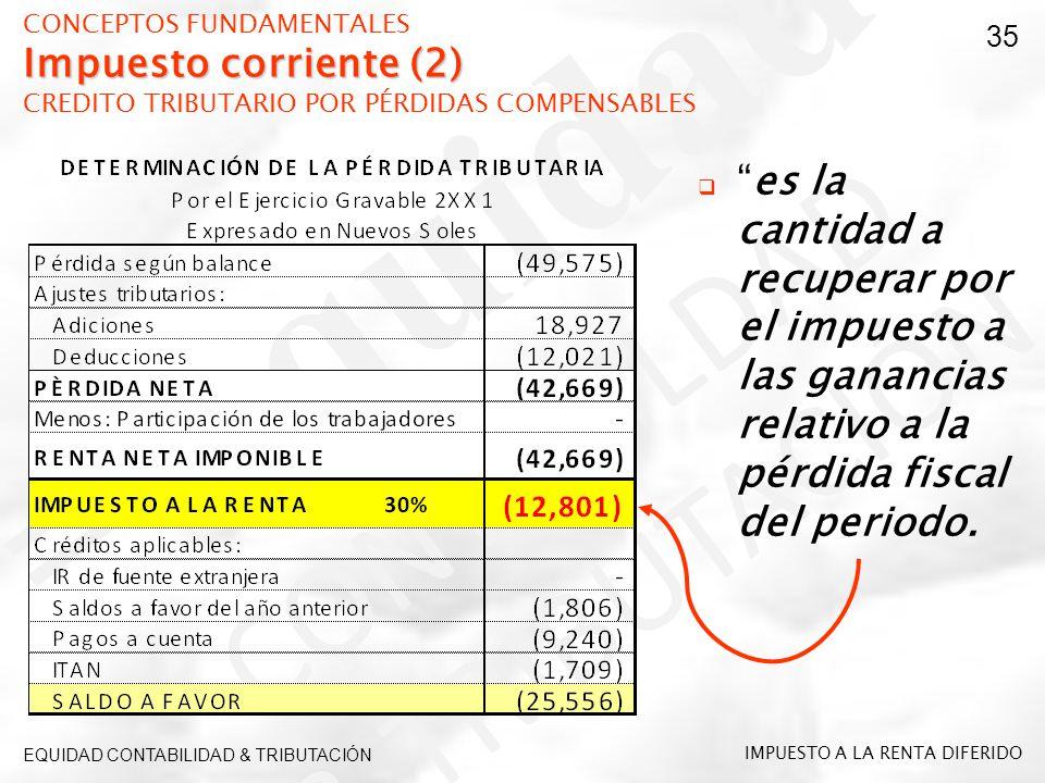 Impuesto corriente (2) CONCEPTOS FUNDAMENTALES Impuesto corriente (2) CREDITO TRIBUTARIO POR PÉRDIDAS COMPENSABLES es la cantidad a recuperar por el i