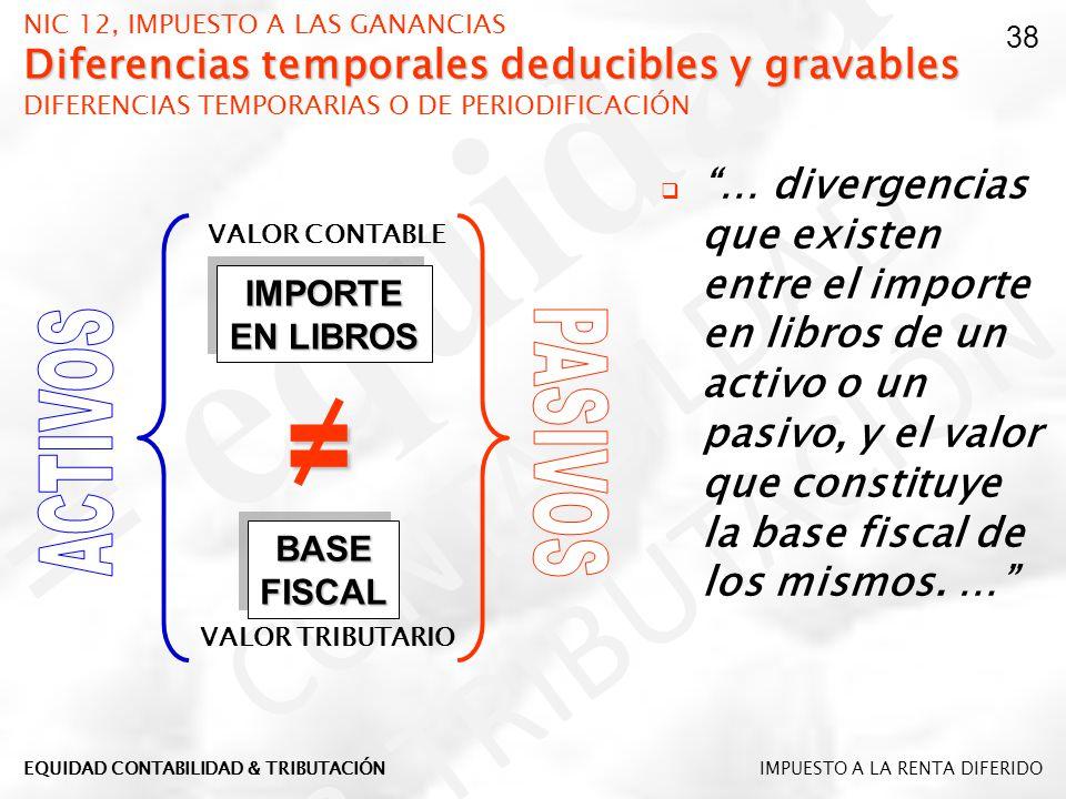 Diferencias temporales deducibles y gravables NIC 12, IMPUESTO A LAS GANANCIAS Diferencias temporales deducibles y gravables DIFERENCIAS TEMPORARIAS O