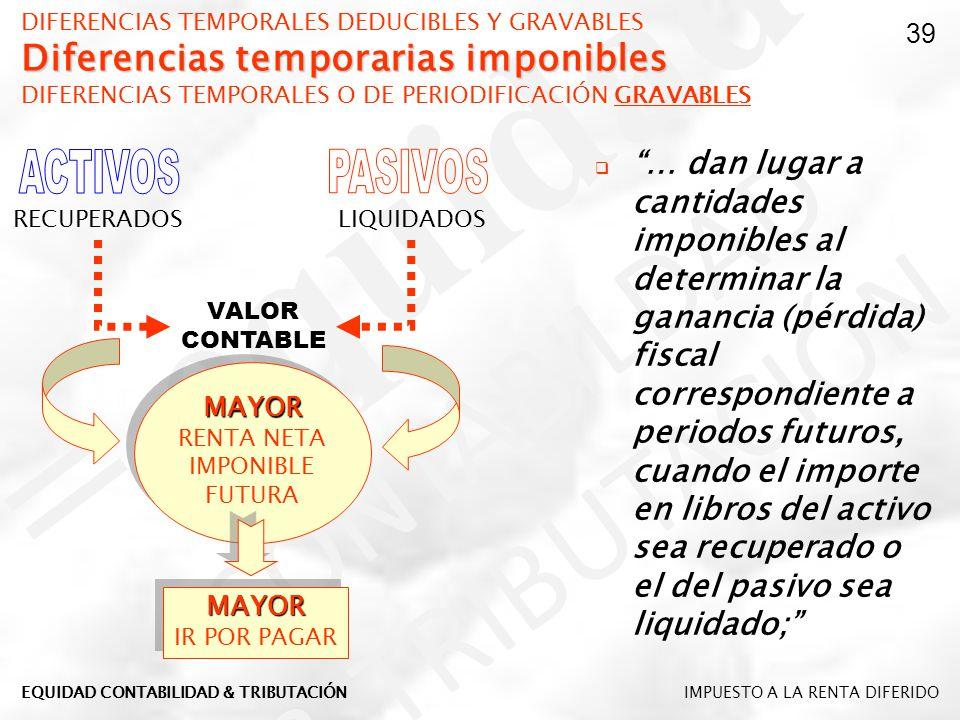 Diferencias temporarias imponibles DIFERENCIAS TEMPORALES DEDUCIBLES Y GRAVABLES Diferencias temporarias imponibles DIFERENCIAS TEMPORALES O DE PERIOD
