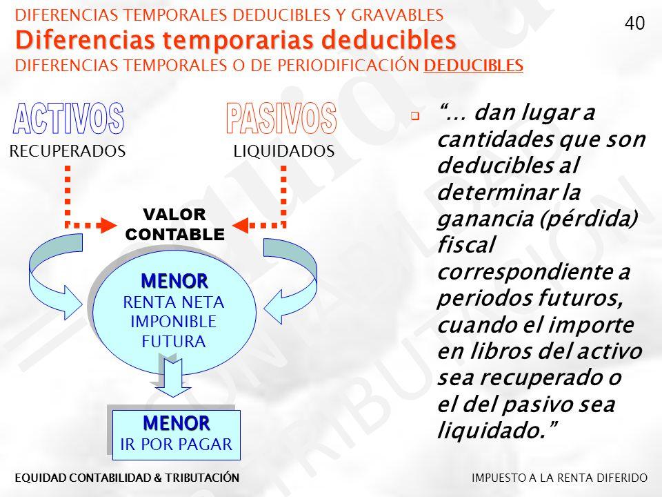 Diferencias temporarias deducibles DIFERENCIAS TEMPORALES DEDUCIBLES Y GRAVABLES Diferencias temporarias deducibles DIFERENCIAS TEMPORALES O DE PERIOD