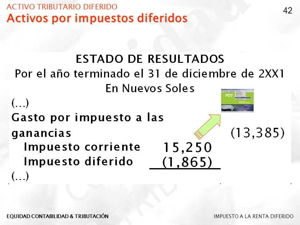 Activos por impuestos diferidos ACTIVO TRIBUTARIO DIFERIDO Activos por impuestos diferidos 42 IMPUESTO A LA RENTA DIFERIDOEQUIDAD CONTABILIDAD & TRIBU