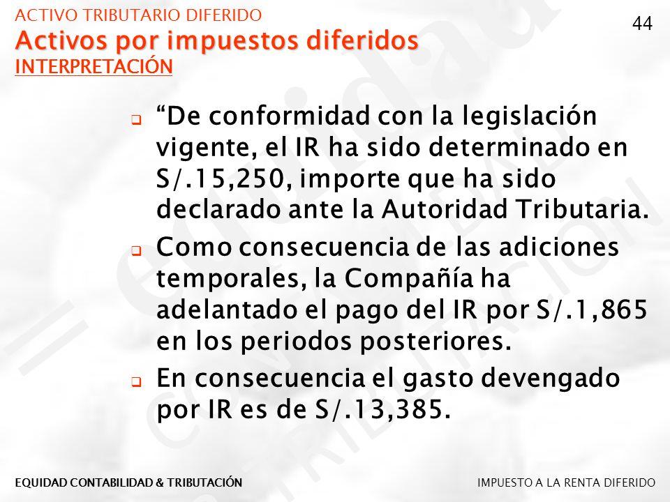 Activos por impuestos diferidos ACTIVO TRIBUTARIO DIFERIDO Activos por impuestos diferidos INTERPRETACIÓN De conformidad con la legislación vigente, e