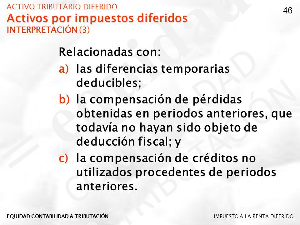 Activos por impuestos diferidos ACTIVO TRIBUTARIO DIFERIDO Activos por impuestos diferidos INTERPRETACIÓN (3) Relacionadas con: a) a)las diferencias t