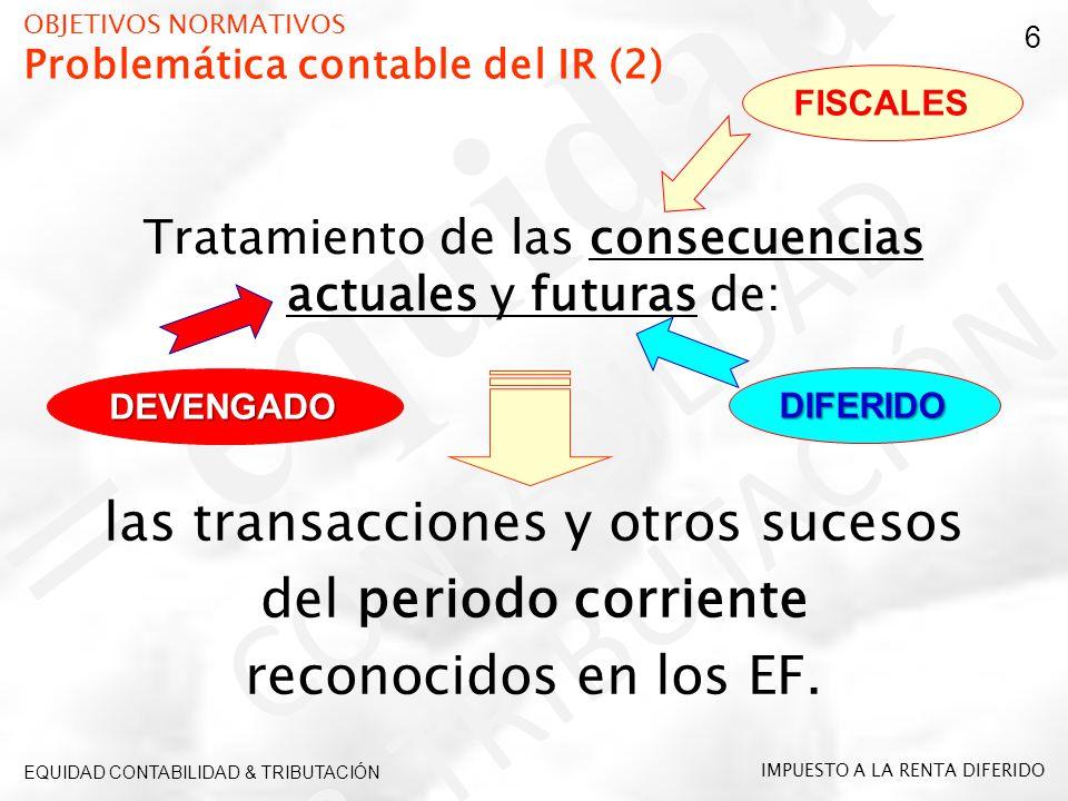 OBJETIVOS NORMATIVOS Problemática contable del IR (2) las transacciones y otros sucesos del periodo corriente reconocidos en los EF. Tratamiento de la