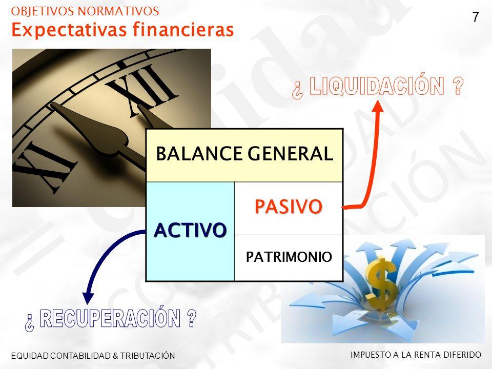 OBJETIVOS NORMATIVOS Expectativas financieras: Exigencia Normativa DEL VALOR CONTABILIZADO DE LOS ACTIVOS DEL VALOR CONTABILIZADO DE LOS PASIVOS MAYORES ó MENORES DE LOS QUE SERÍAN SIN CONSECUENCIAS FISCALES ACTIVO ó PASIVO POR EL IMPUESTO DIFERIDO 8 IMPUESTO A LA RENTA DIFERIDOEQUIDAD CONTABILIDAD & TRIBUTACIÓN