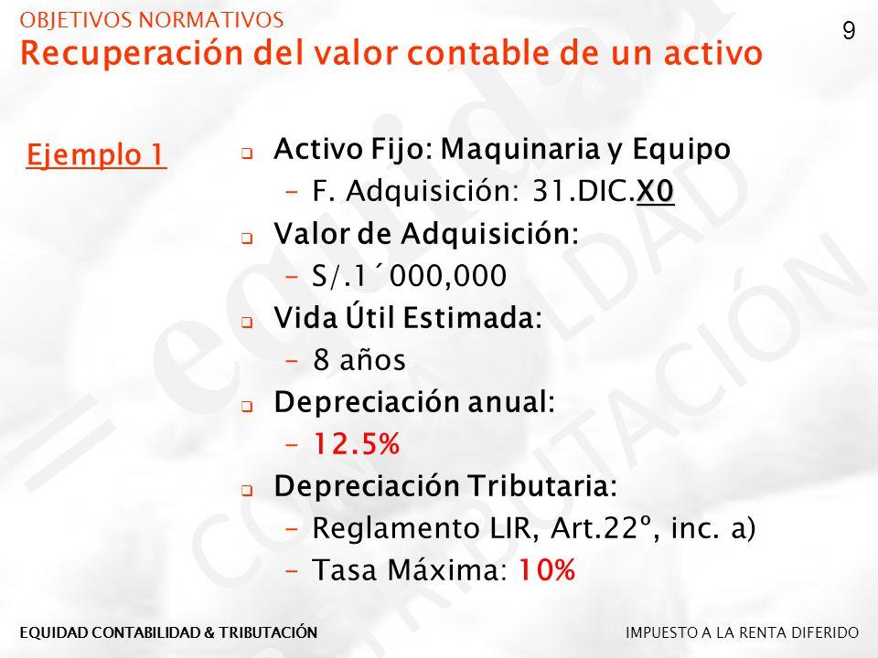 OBJETIVO Y ALCANCE NORMATIVO Recuperación del valor contable de un activo (2) DEL VALOR CONTABLE DEL ACTIVO IMPORTES EN LIBROS DEL ACTIVO RECONOCIDOS EN EL BALANCE GENERAL 10 IMPUESTO A LA RENTA DIFERIDOEQUIDAD CONTABILIDAD & TRIBUTACIÓN