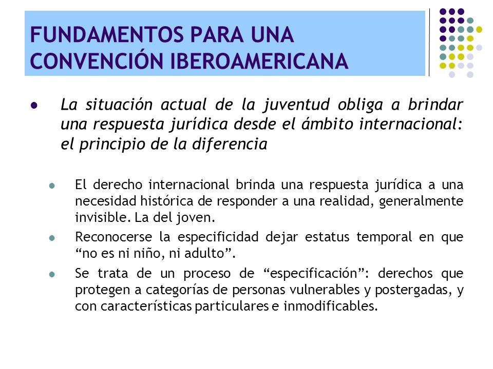FUNDAMENTOS PARA UNA CONVENCIÓN IBEROAMERICANA La situación actual de la juventud obliga a brindar una respuesta jurídica desde el ámbito internaciona