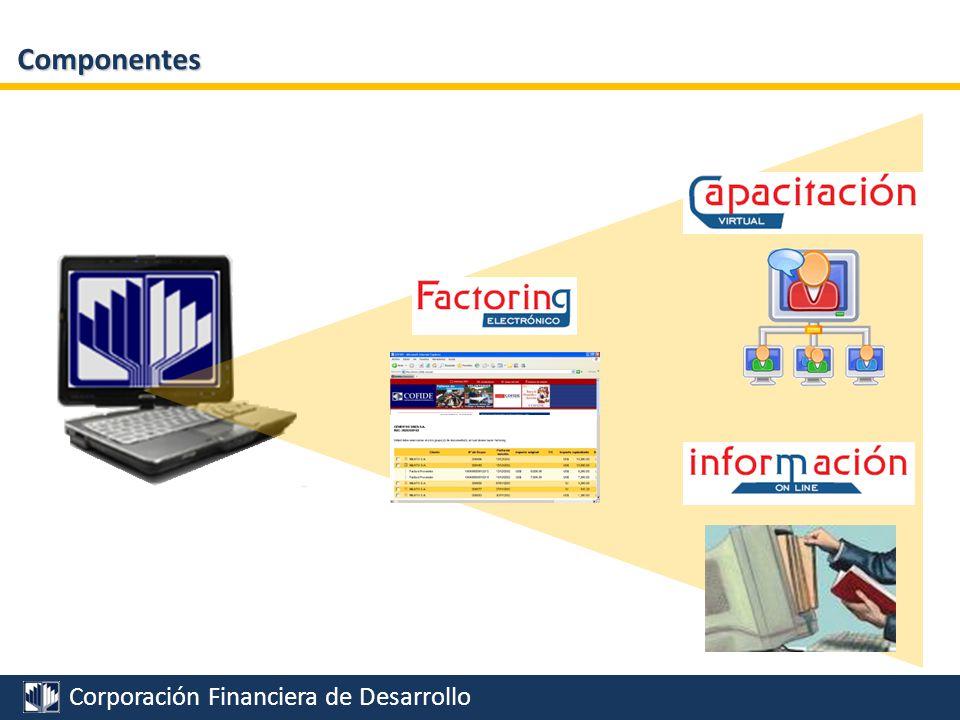 Participantes Proveedores Institución Financiera Intermediaria Empresas Privadas y Entidades del Estado Compra las Facturas Cobra al Vencimiento