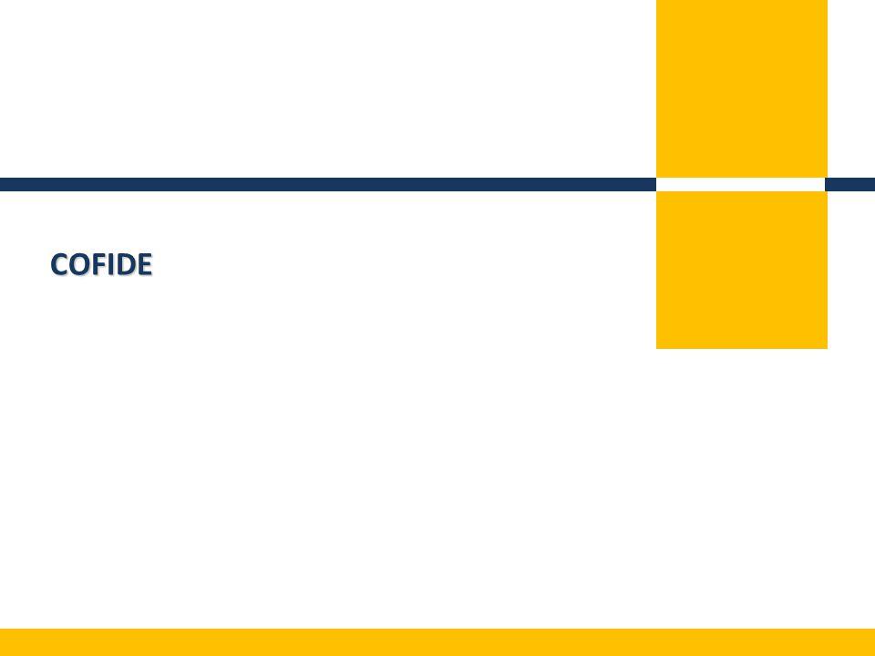 Corporación Financiera de Desarrollo Perfil Institucional 98.7% Estado 1.3% CAF Accionistas US$ 1,627 MM Activos Patrimonio US$ 610 MM Clasificación Riesgo Institucional: A Instrumentos de Deuda: AAA(pe) 179 personas Capital Humano US$ 1,081 MM Fideicomisos