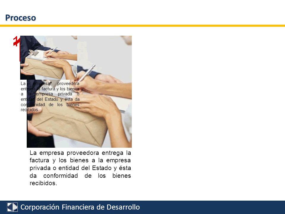 Corporación Financiera de Desarrollo Proceso La empresa proveedora entrega la factura y los bienes a la empresa privada o entidad del Estado y ésta da conformidad de los bienes recibidos.