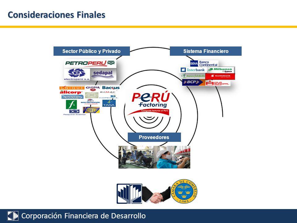 Corporación Financiera de Desarrollo Muchas Gracias