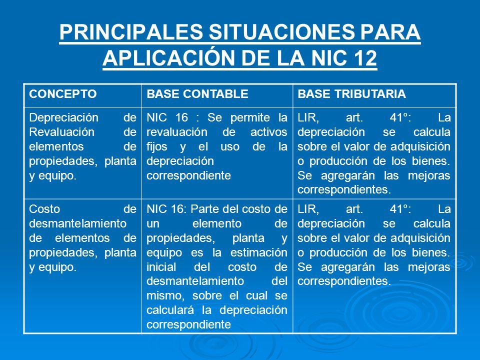 PRINCIPALES SITUACIONES PARA APLICACIÓN DE LA NIC 12 CONCEPTOBASE CONTABLEBASE TRIBUTARIA Depreciación de Revaluación de elementos de propiedades, planta y equipo.