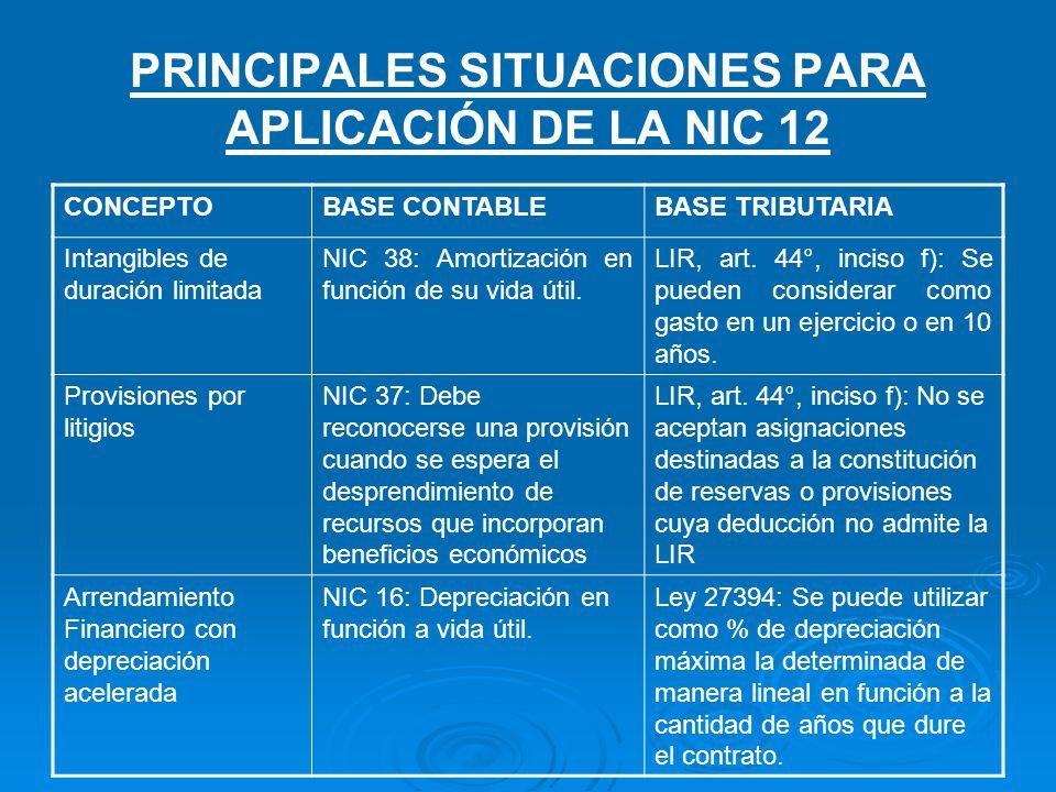 PRINCIPALES SITUACIONES PARA APLICACIÓN DE LA NIC 12 CONCEPTOBASE CONTABLEBASE TRIBUTARIA Intangibles de duración limitada NIC 38: Amortización en función de su vida útil.