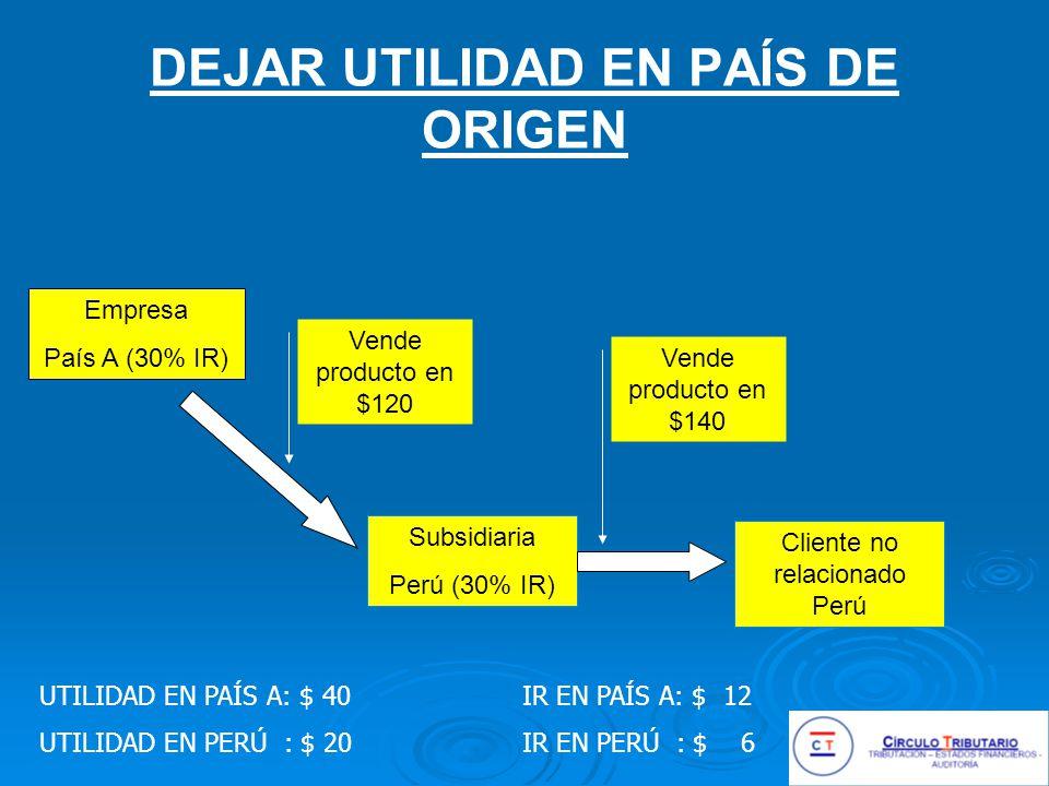 DEJAR UTILIDAD EN PAÍS DE ORIGEN Empresa País A (30% IR) Subsidiaria Perú (30% IR) Cliente no relacionado Perú Vende producto en $120 Vende producto en $140 UTILIDAD EN PAÍS A: $ 40 UTILIDAD EN PERÚ : $ 20 IR EN PAÍS A: $ 12 IR EN PERÚ : $ 6