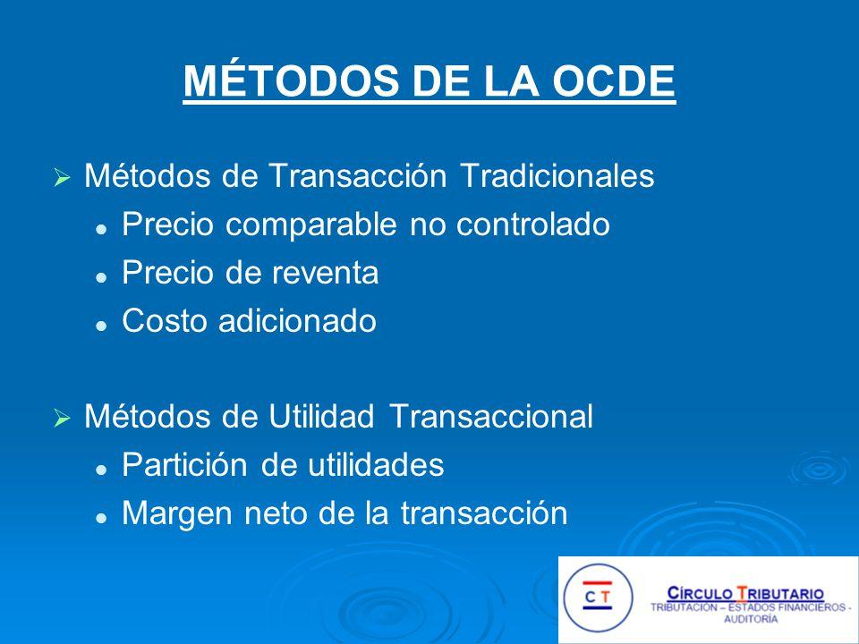 MÉTODOS DE LA OCDE Métodos de Transacción Tradicionales Precio comparable no controlado Precio de reventa Costo adicionado Métodos de Utilidad Transaccional Partición de utilidades Margen neto de la transacción
