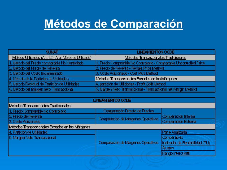 Métodos de Comparación