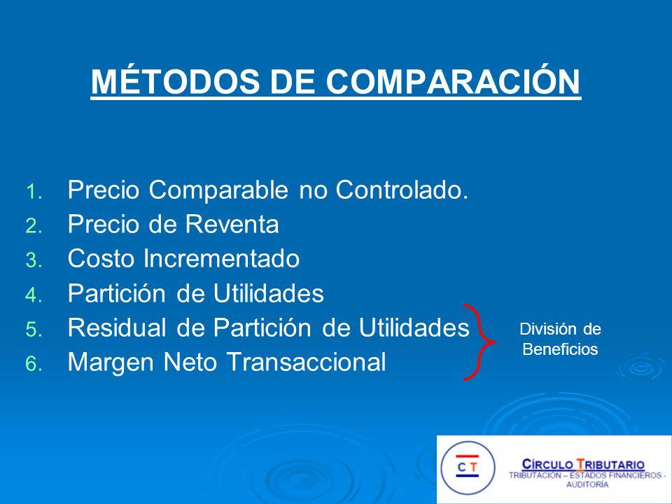 MÉTODOS DE COMPARACIÓN 1.1. Precio Comparable no Controlado.