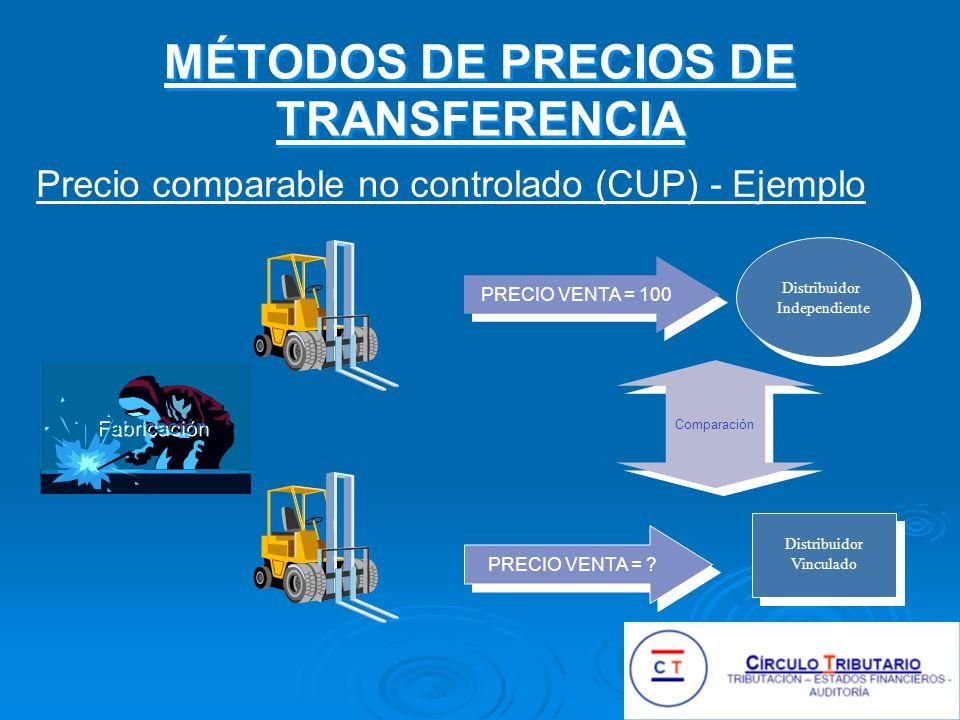 PRECIO VENTA = 100 Distribuidor Independiente Distribuidor Independiente PRECIO VENTA = .