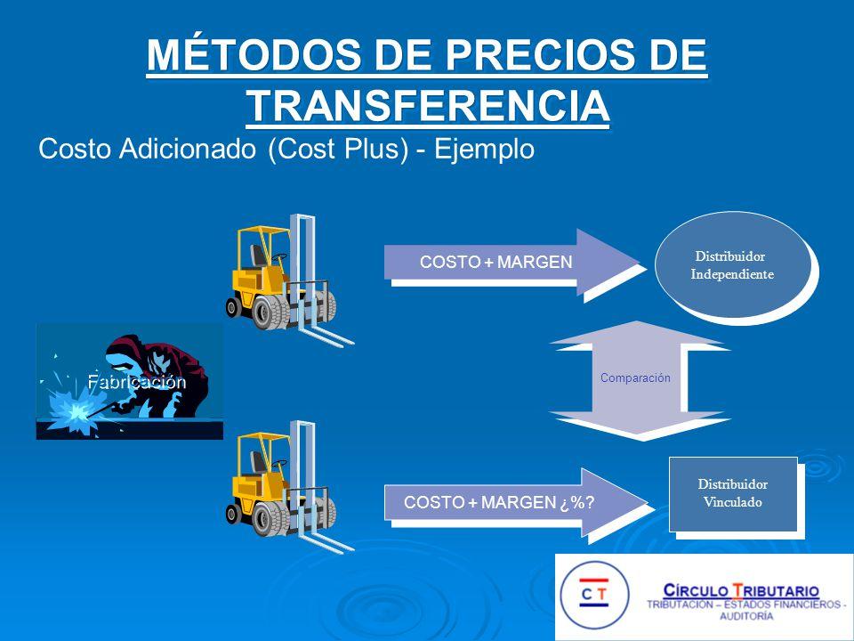 MÉTODOS DE PRECIOS DE TRANSFERENCIA COSTO + MARGEN Distribuidor Independiente Distribuidor Independiente COSTO + MARGEN ¿%.