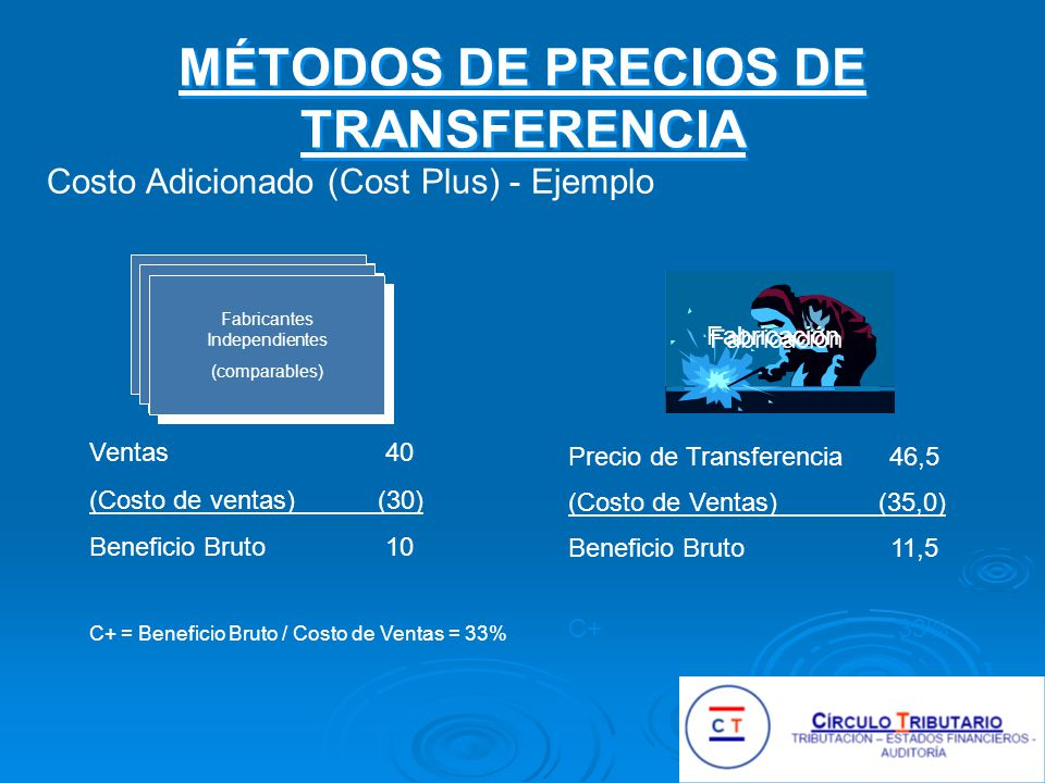 Fabricantes Independientes (comparables) Ventas 40 (Costo de ventas) (30) Beneficio Bruto 10 C+ = Beneficio Bruto / Costo de Ventas = 33% C+ 33% Precio de Transferencia 46,5 Beneficio Bruto 11,5 (Costo de Ventas) (35,0) Fabricación MÉTODOS DE PRECIOS DE TRANSFERENCIA Costo Adicionado (Cost Plus) - Ejemplo