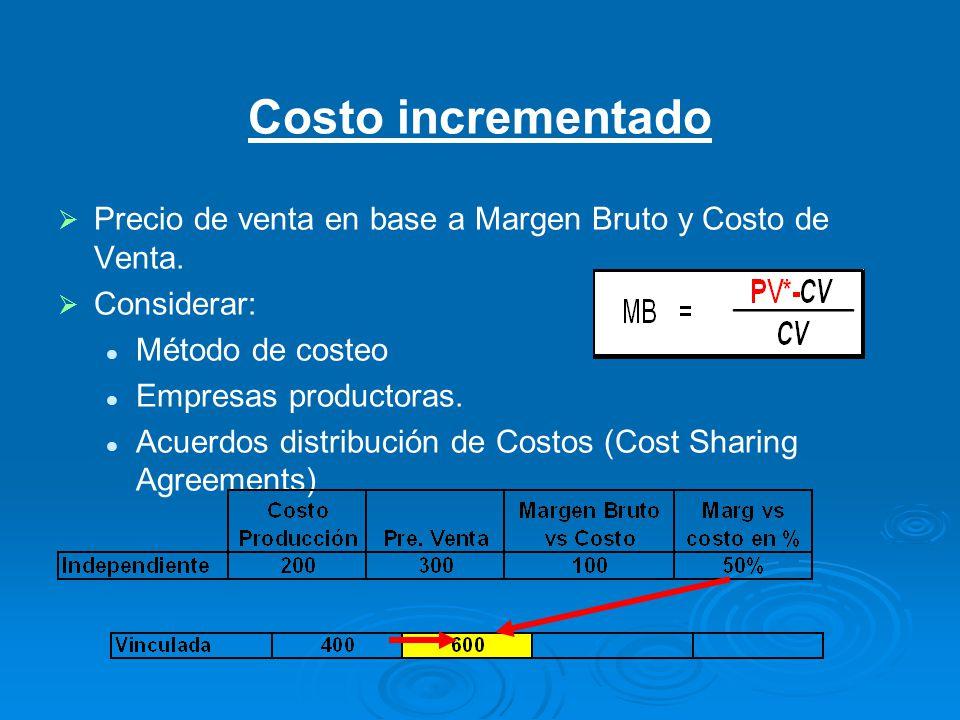Costo incrementado Precio de venta en base a Margen Bruto y Costo de Venta.