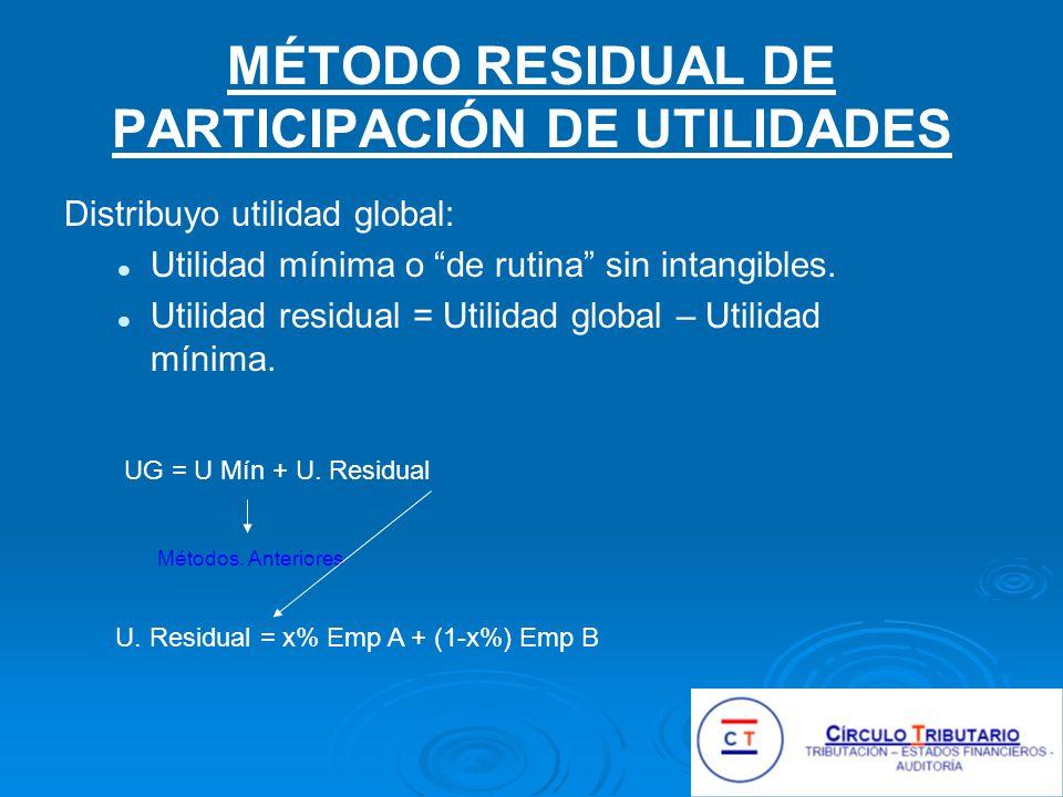 MÉTODO RESIDUAL DE PARTICIPACIÓN DE UTILIDADES Distribuyo utilidad global: Utilidad mínima o de rutina sin intangibles.