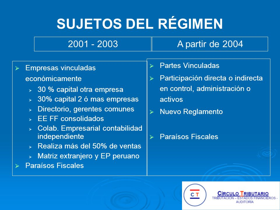 SUJETOS DEL RÉGIMEN Empresas vinculadas económicamente 30 % capital otra empresa 30% capital 2 ó mas empresas Directorio, gerentes comunes EE FF consolidados Colab.
